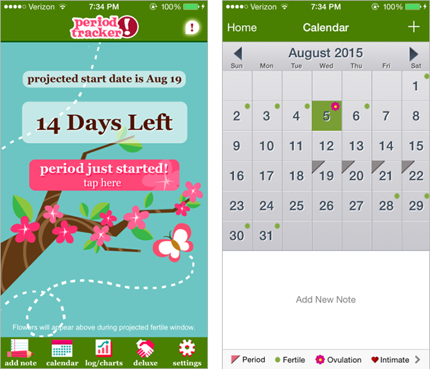 Finally, You'll Be Able to Track Your Period in IOS