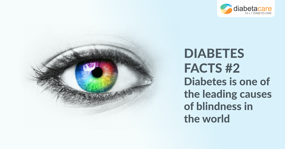 How Diabetes takes a toll on your Vision (Diabetic Retinopathy)