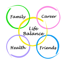 Is your Life out of balance?