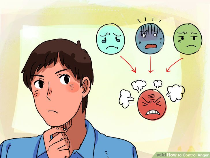 Teens: How do you learn to control your anger? Activity 7 & 8