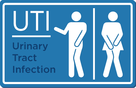 URINARY TRACT INFECTION (UTIs): SYMPTOMS AND TREATMENT