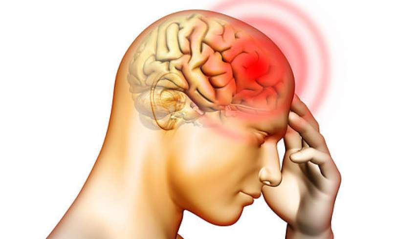 Headache Diagnosis and Treatment