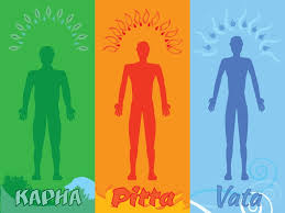 How to know your dosha in ayurveda?