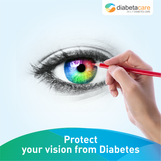 How Common Is Diabetic Retinopathy And How Do They Restore Vision?