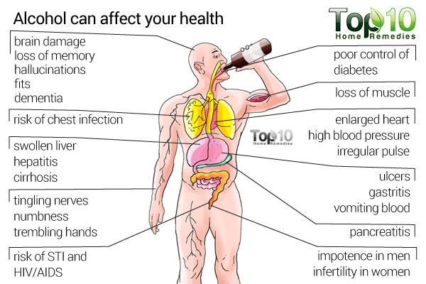 causes and effects of alcoholism Causes of alcoholism including triggers, hidden medical causes of alcoholism, risk factors, and what causes alcoholism.