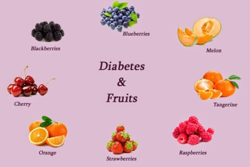 Safe Fruit for Diabetic Patients