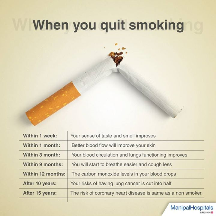 When you quit smoking?
