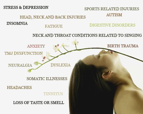 Craniosacral Therapy-know more