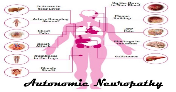 What is autonomic neuropathy