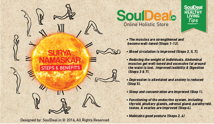 Why is sun salutation beneficial for you?