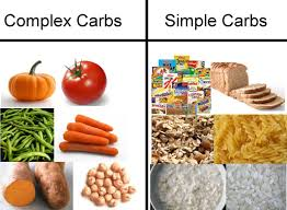 SIMPLE CARBOHYDRATES and COMPLEX CARBOHYDRATES