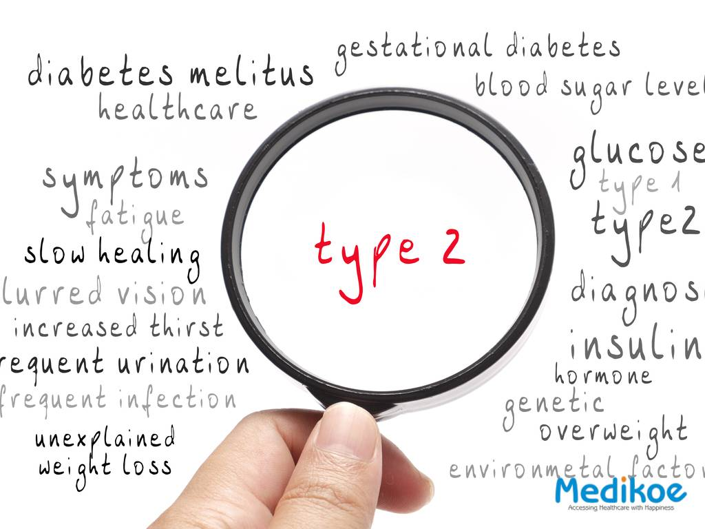 Complications related to uncontrolled Type 2 Diabetes?