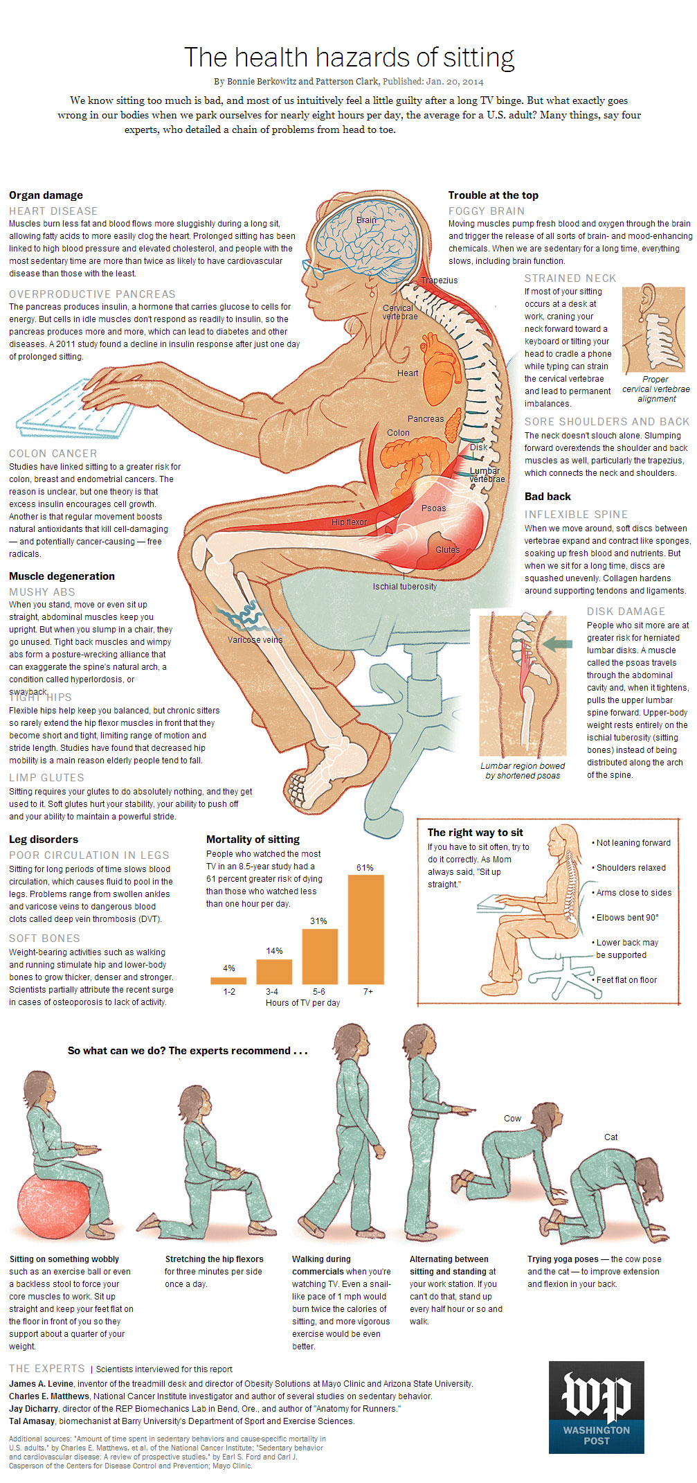 This is what can happen to your body when you sit at a desk all day