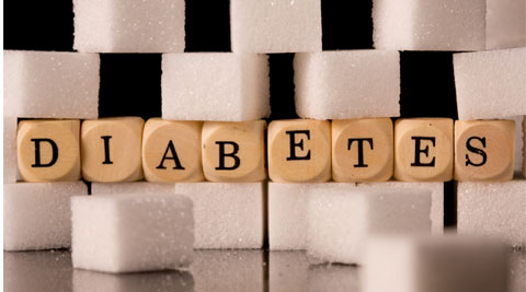 Homeopathic Treatment for Diabetes