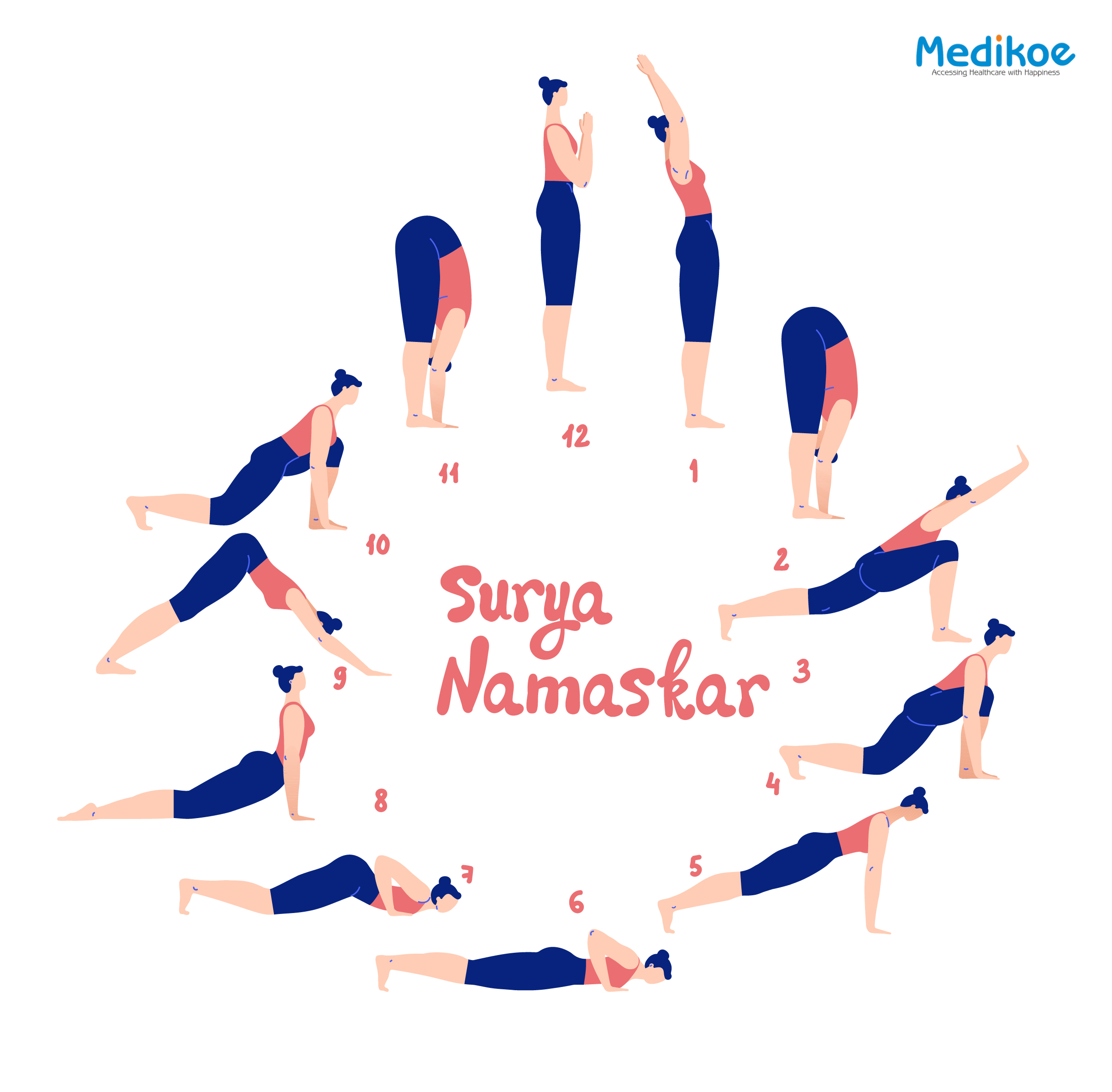HOW TO DO THE SURYA NAMASKAR?